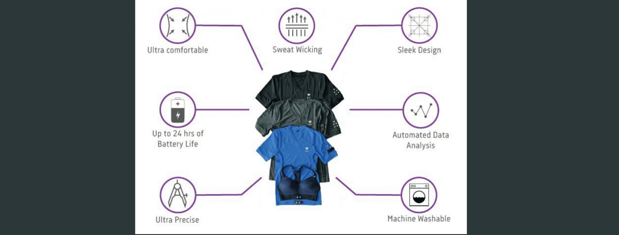 Cardiac Ailments Simplified Using Heat - Monitoring T-shirts opengrowth